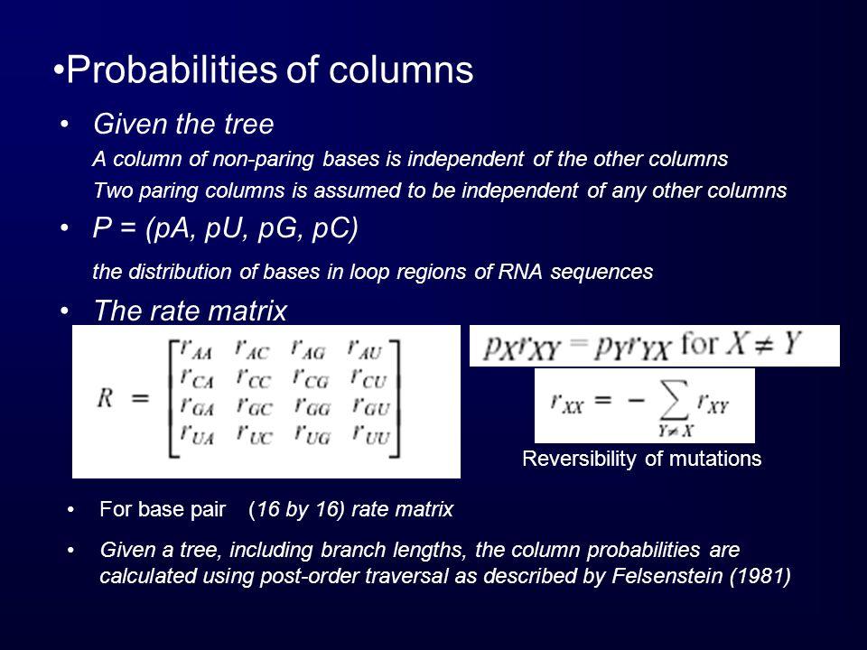 Probabilities of columns