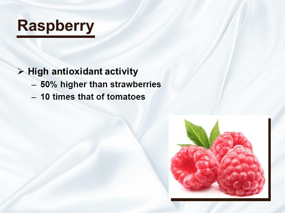 Raspberry High antioxidant activity 50% higher than strawberries