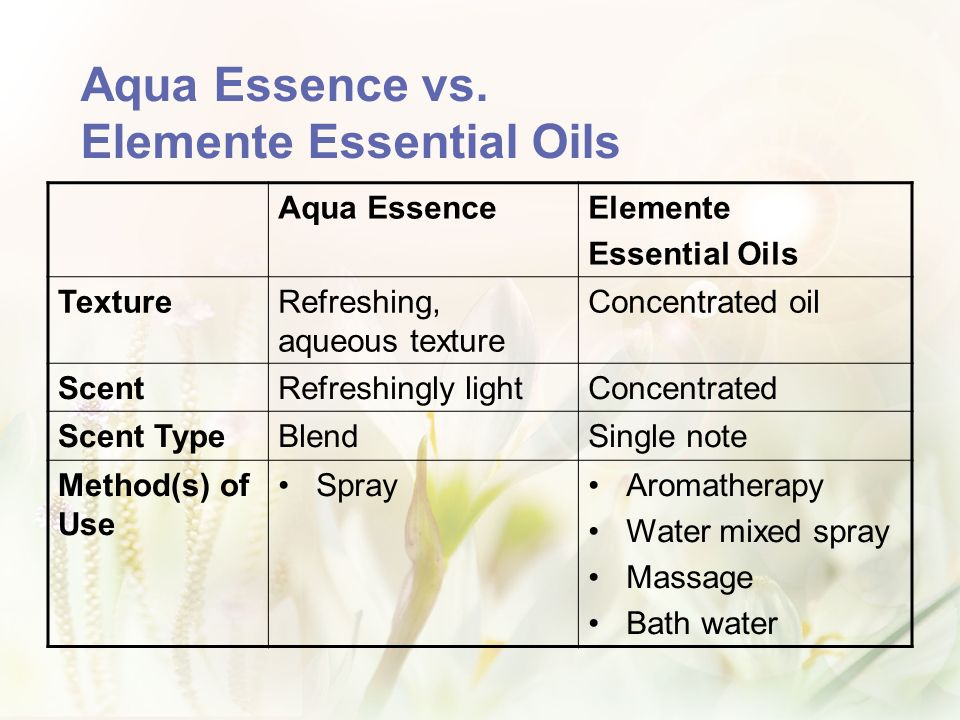 Aqua Essence vs. Elemente Essential Oils
