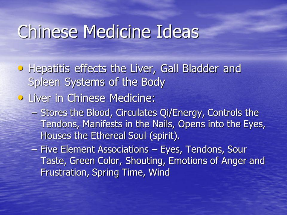 Chinese Medicine Ideas