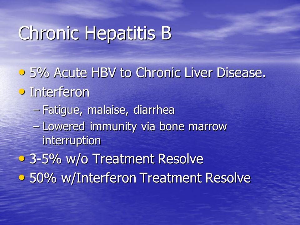 Chronic Hepatitis B 5% Acute HBV to Chronic Liver Disease. Interferon