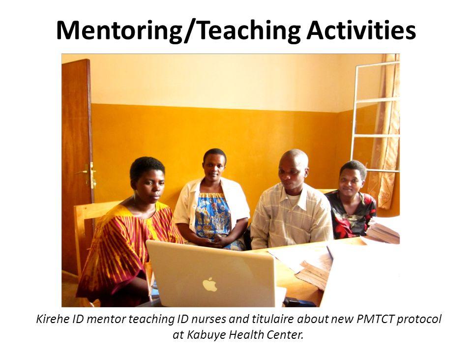 Mentoring/Teaching Activities