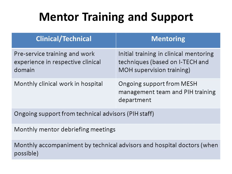 Mentor Training and Support