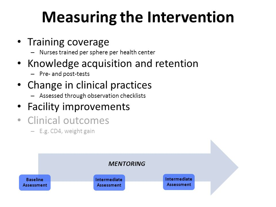 Measuring the Intervention