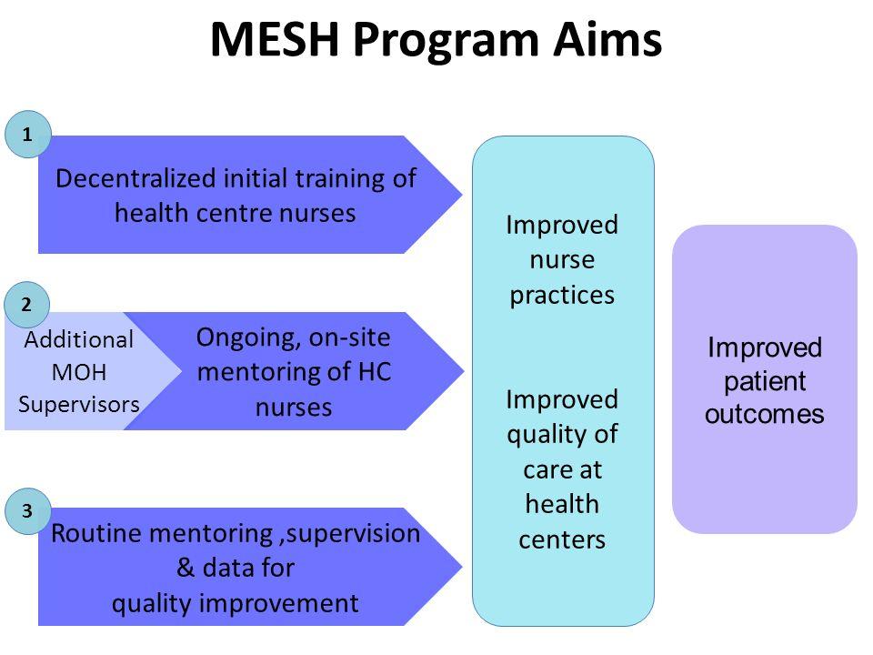 MESH Program Aims1. Decentralized initial training of health centre nurses. Improved nurse practices.