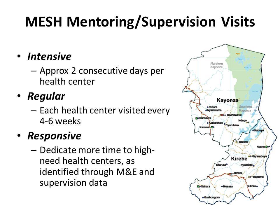 MESH Mentoring/Supervision Visits
