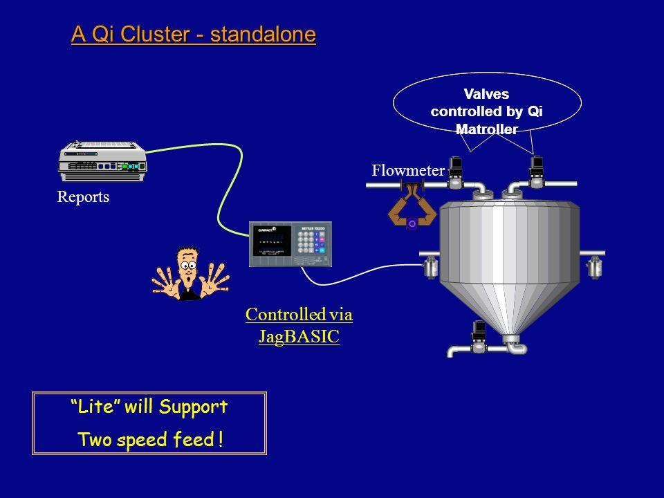 A Qi Cluster - standalone
