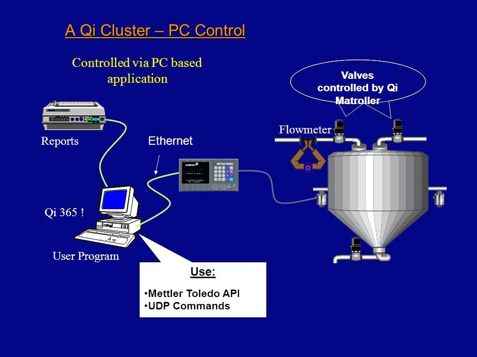 A Qi Cluster – PC Control