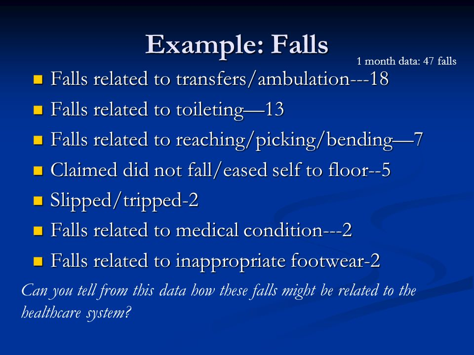 Example: Falls Falls related to transfers/ambulation---18