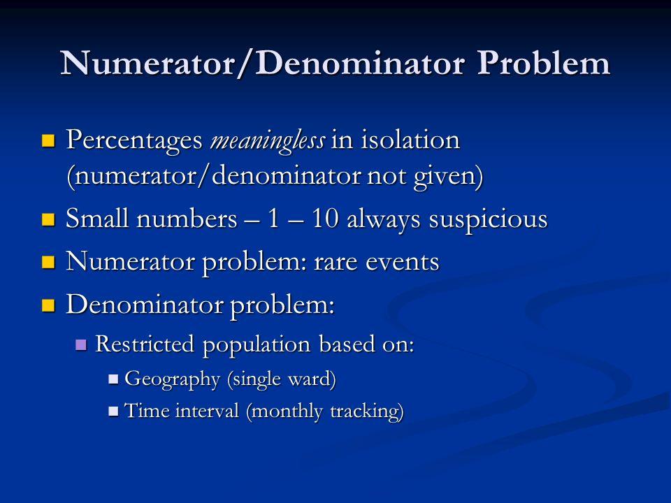 Numerator/Denominator Problem