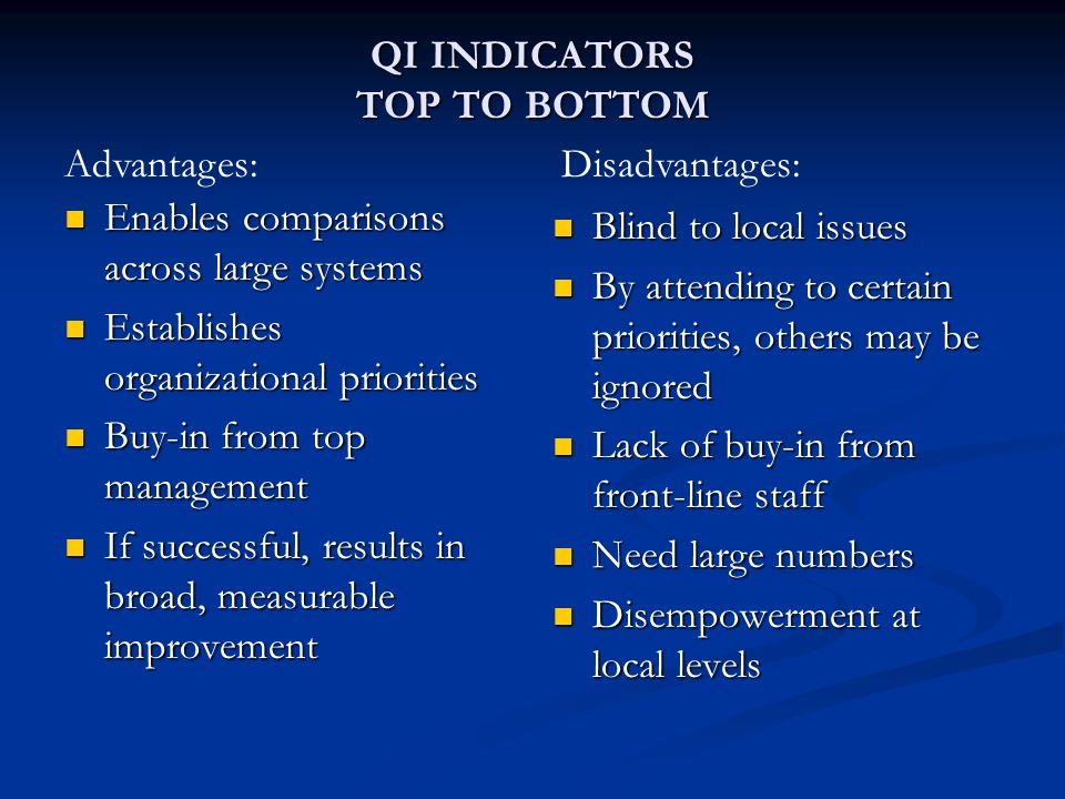 QI INDICATORS TOP TO BOTTOM