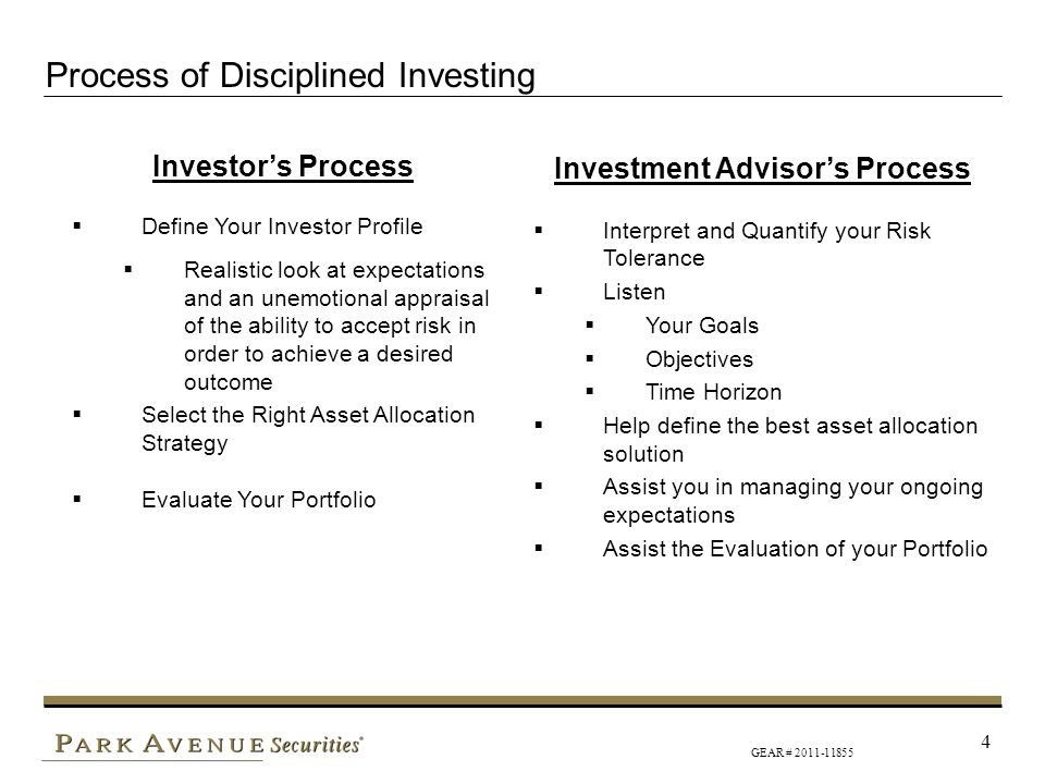 Process of Disciplined Investing