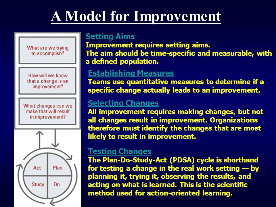 A Model for Improvement