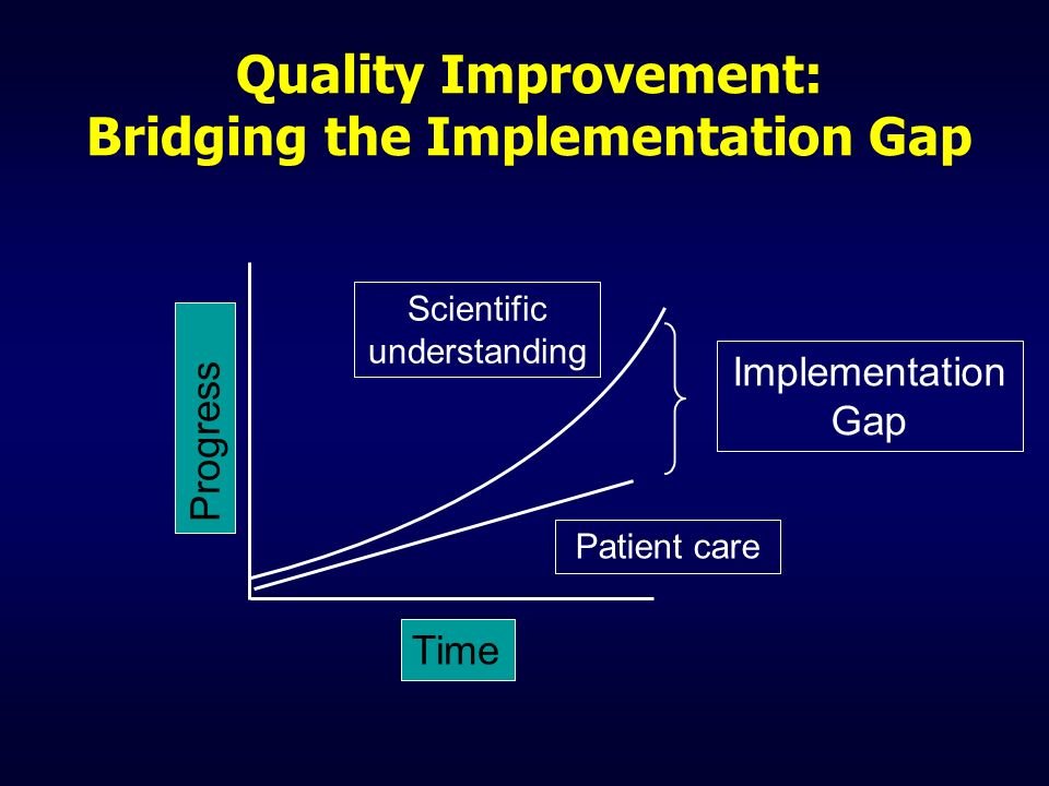 Quality Improvement: Bridging the Implementation Gap