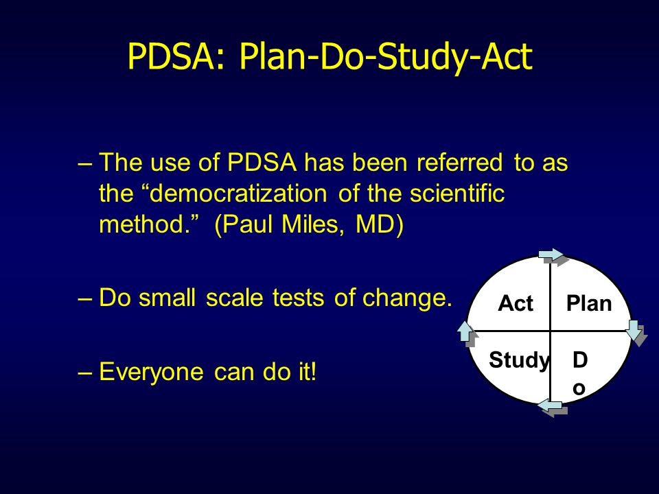 PDSA: Plan-Do-Study-Act