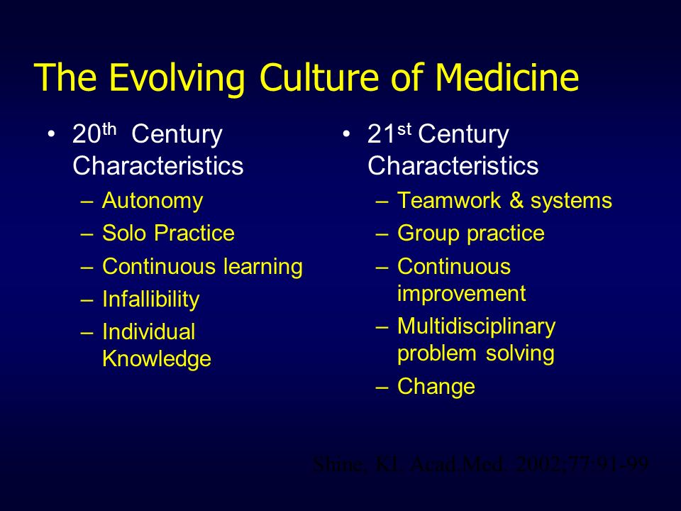 The Evolving Culture of Medicine