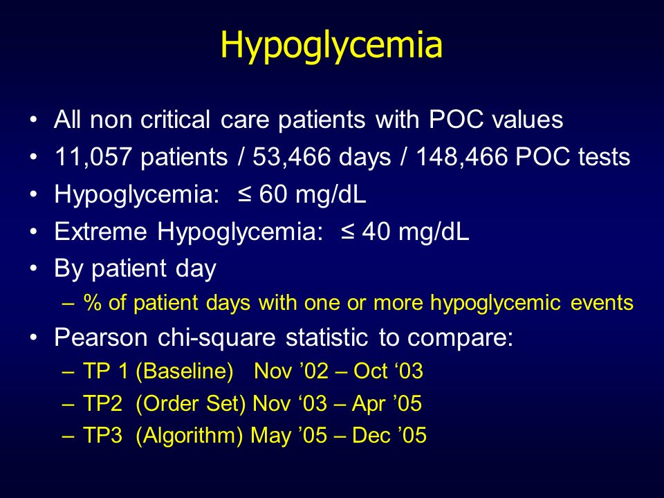Hypoglycemia All non critical care patients with POC values