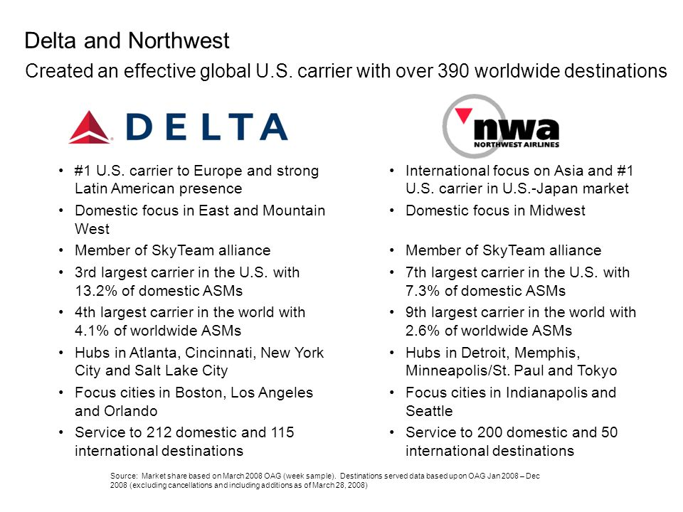 Delta and Northwest Created an effective global U.S. carrier with over 390 worldwide destinations.