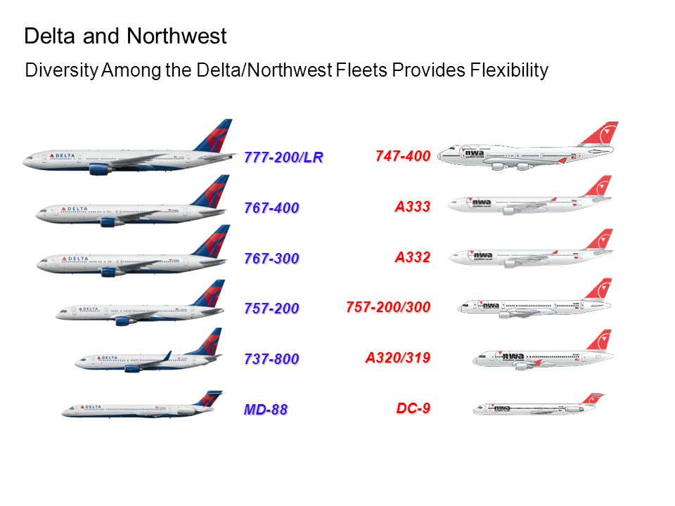 Delta and Northwest Diversity Among the Delta/Northwest Fleets Provides Flexibility. 777-200/LR. 767-400.