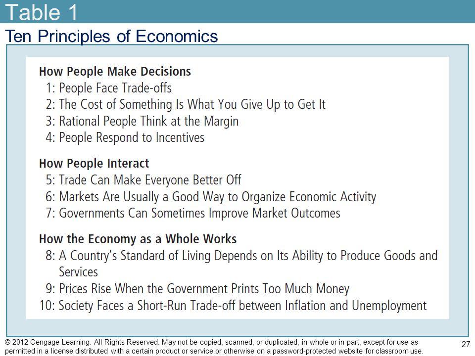 Table 1 Ten Principles of Economics