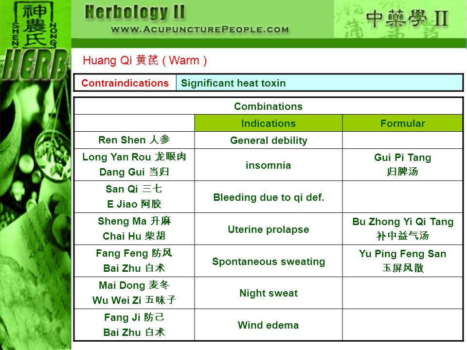 Huang Qi 黄芪 ( Warm ) Contraindications Significant heat toxin