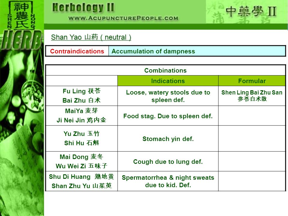 Shan Yao 山药 ( neutral ) Contraindications Accumulation of dampness