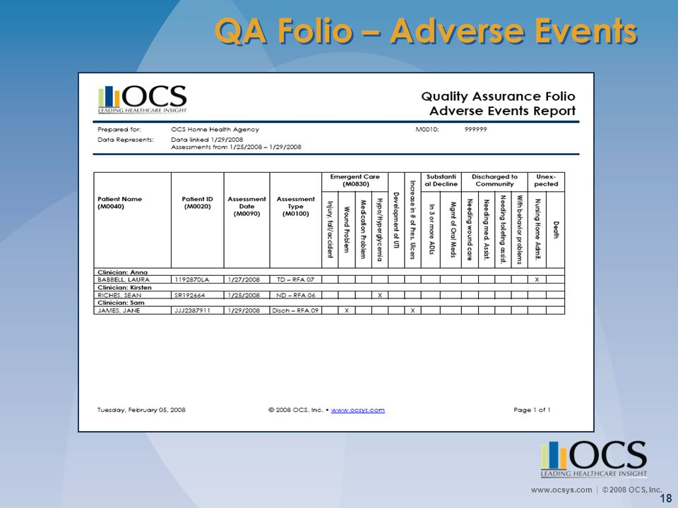 QA Folio – Adverse Events