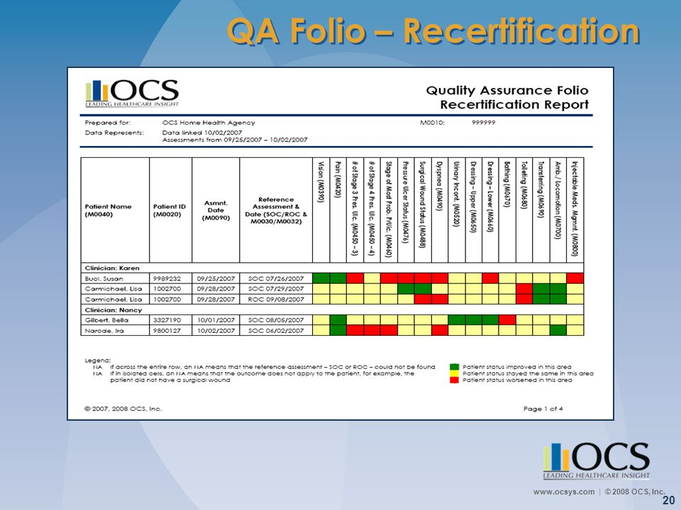 QA Folio – Recertification
