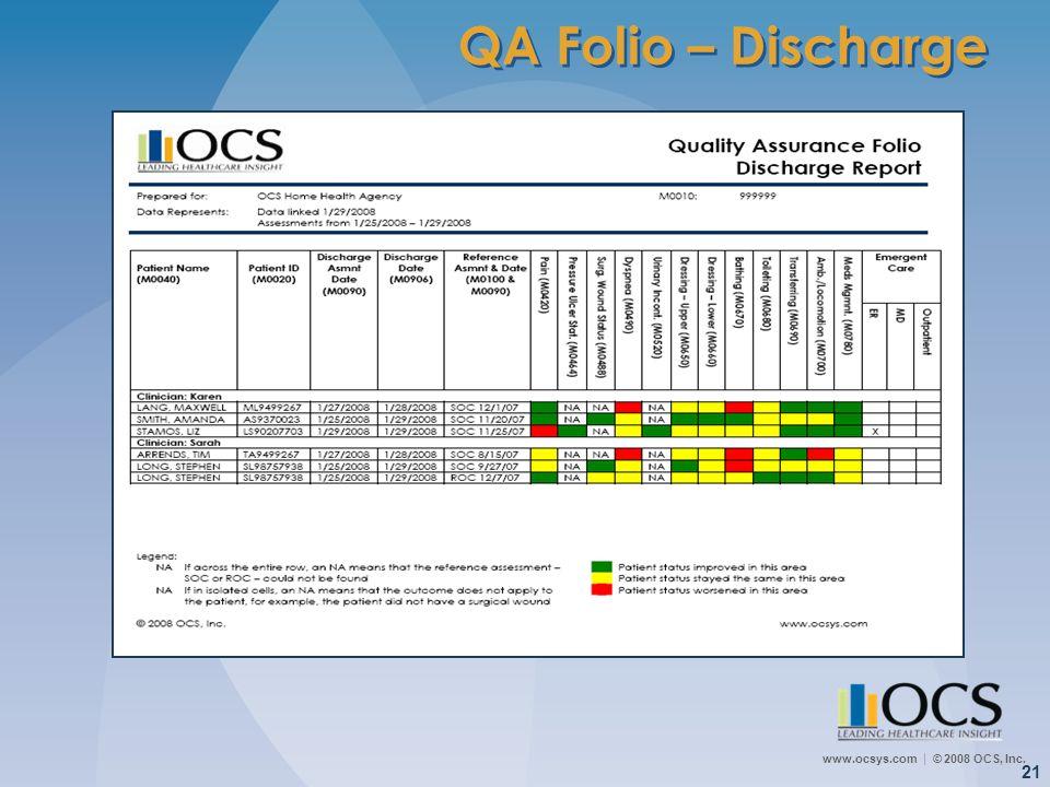 QA Folio – Discharge Quality Assurance Discharge Report: