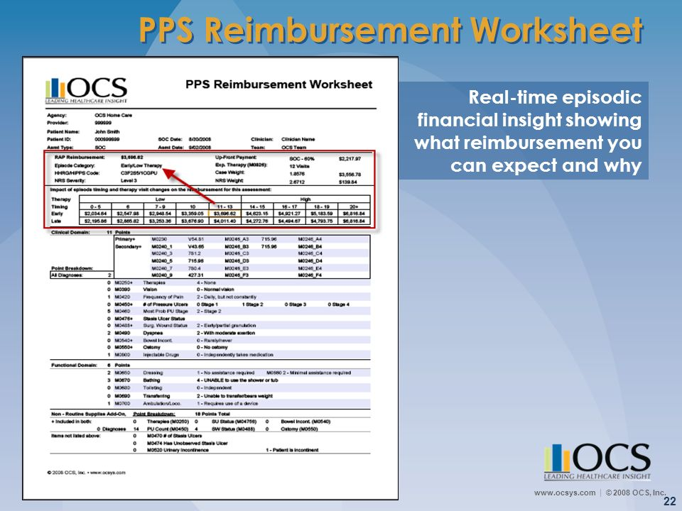 PPS Reimbursement Worksheet