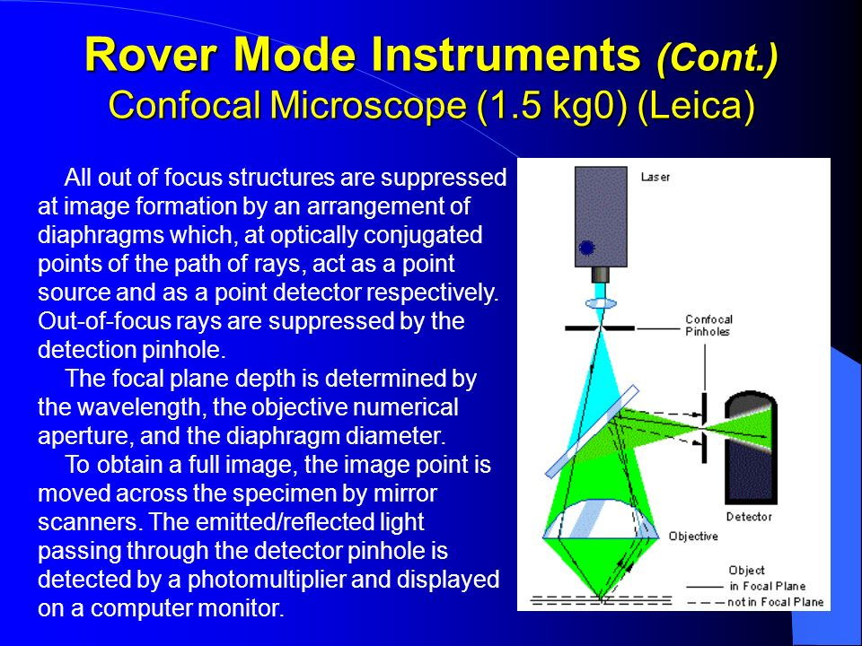 Rover Mode Instruments (Cont.) Confocal Microscope (1.5 kg0) (Leica)