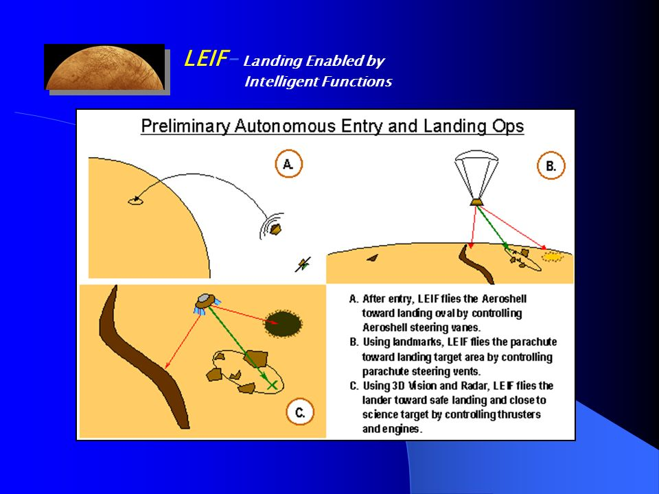 LEIF– Landing Enabled by