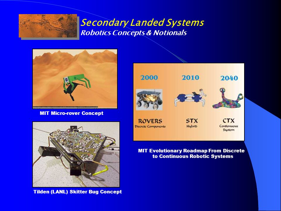 Secondary Landed Systems