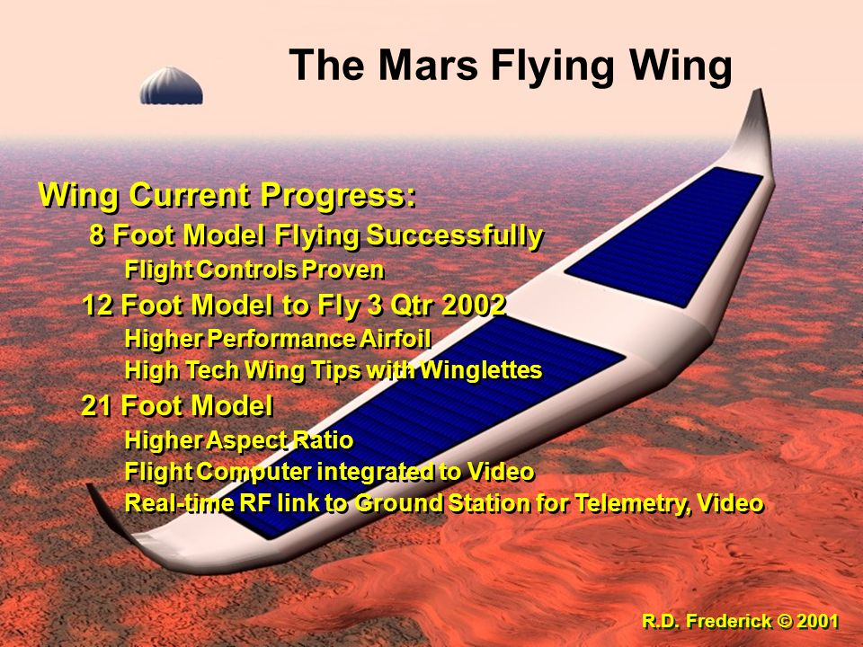 The Mars Flying Wing Wing Current Progress: