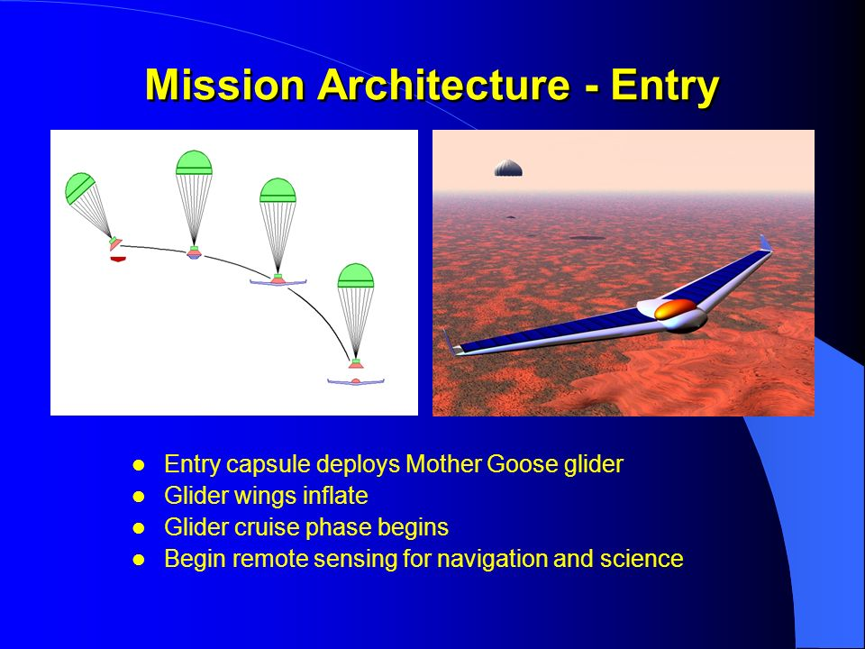 Mission Architecture - Entry