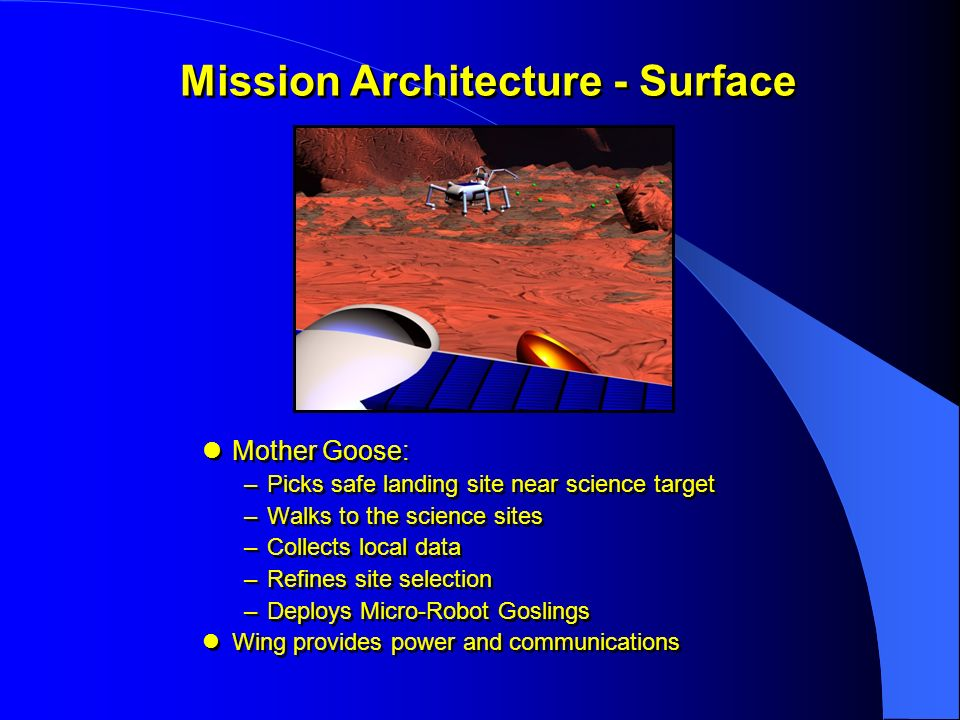 Mission Architecture - Surface