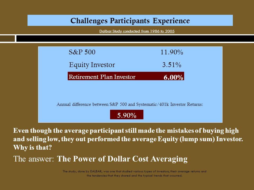 Challenges Participants Experience