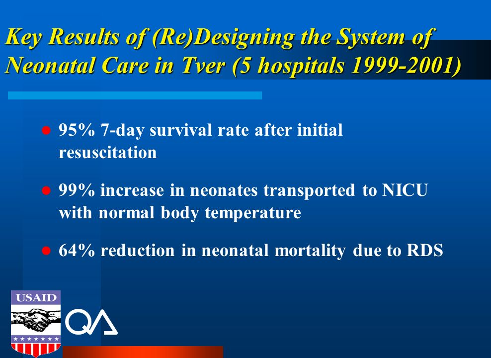 Key Results of (Re)Designing the System of Neonatal Care in Tver (5 hospitals 1999-2001)