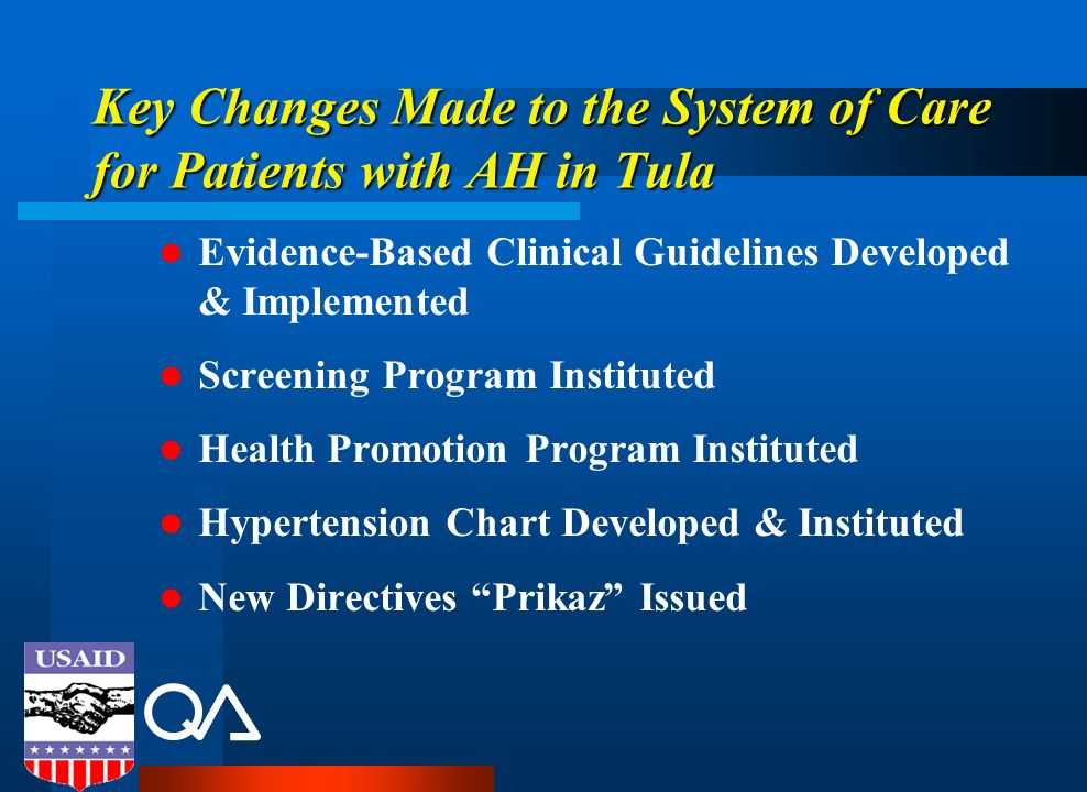 Key Changes Made to the System of Care for Patients with AH in Tula