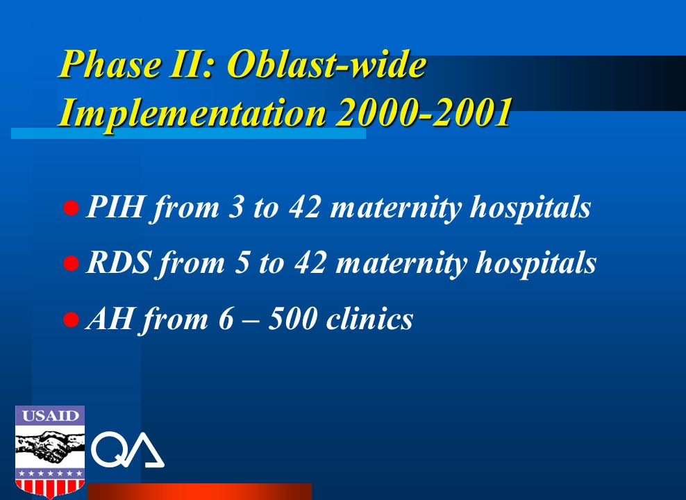 Phase II: Oblast-wide Implementation 2000-2001
