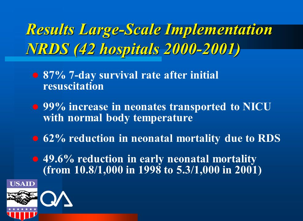 Results Large-Scale Implementation NRDS (42 hospitals 2000-2001)