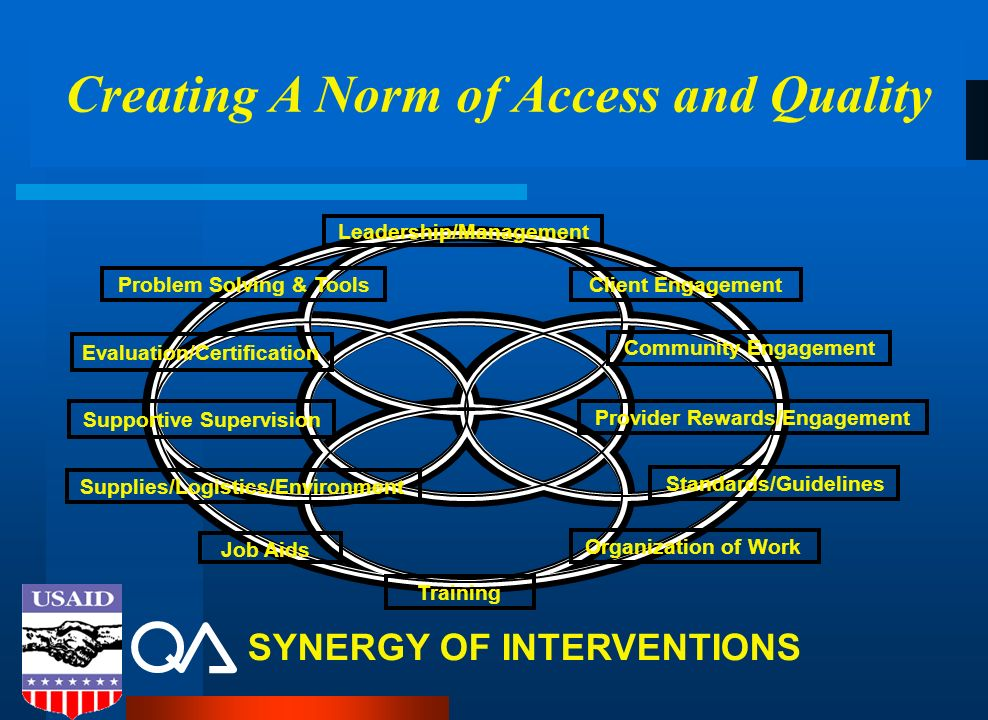 Creating A Norm of Access and Quality