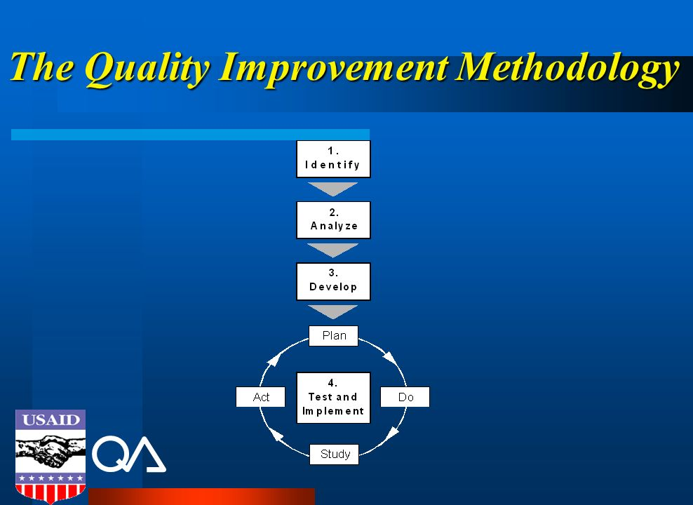 The Quality Improvement Methodology