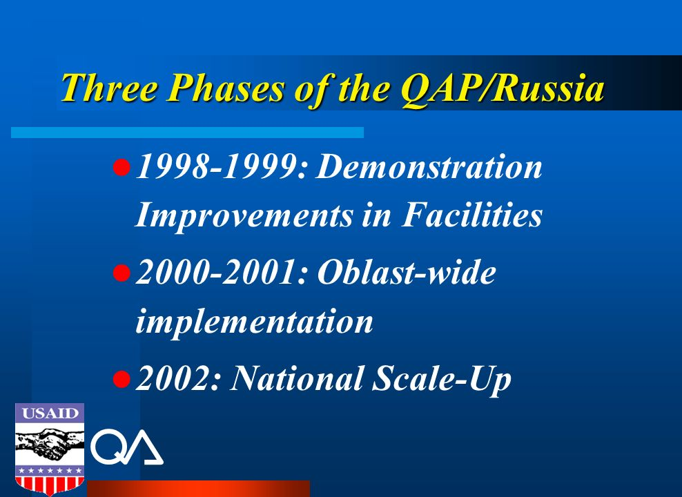 Three Phases of the QAP/Russia