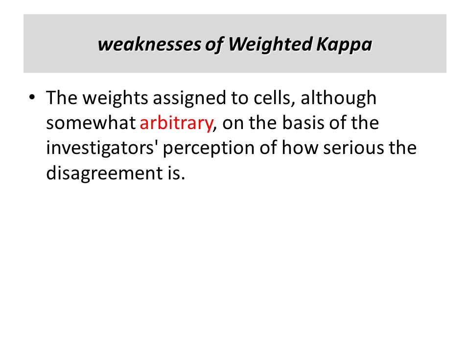 weaknesses of Weighted Kappa