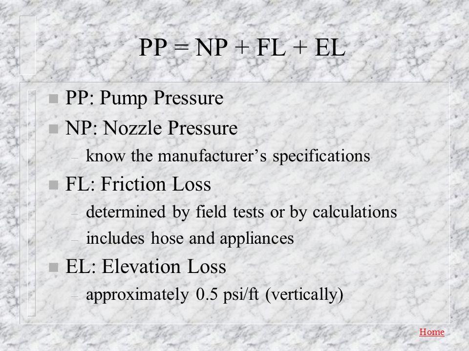 PP = NP + FL + EL PP: Pump Pressure NP: Nozzle Pressure