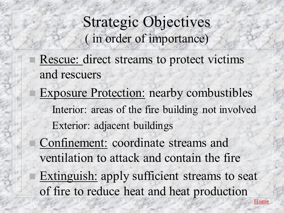 Strategic Objectives ( in order of importance)