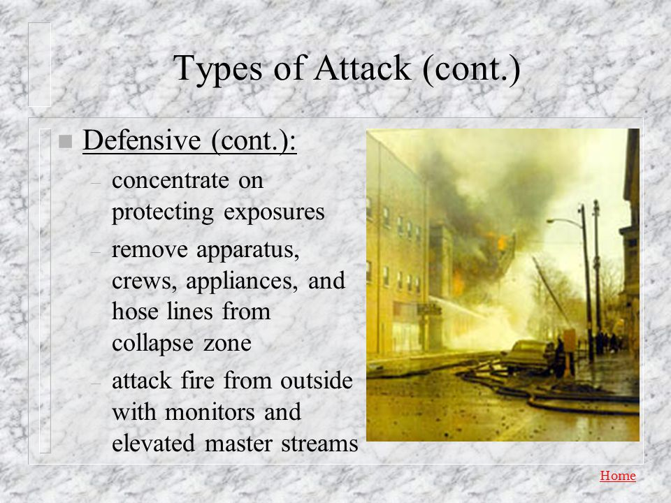 Types of Attack (cont.) Defensive (cont.):
