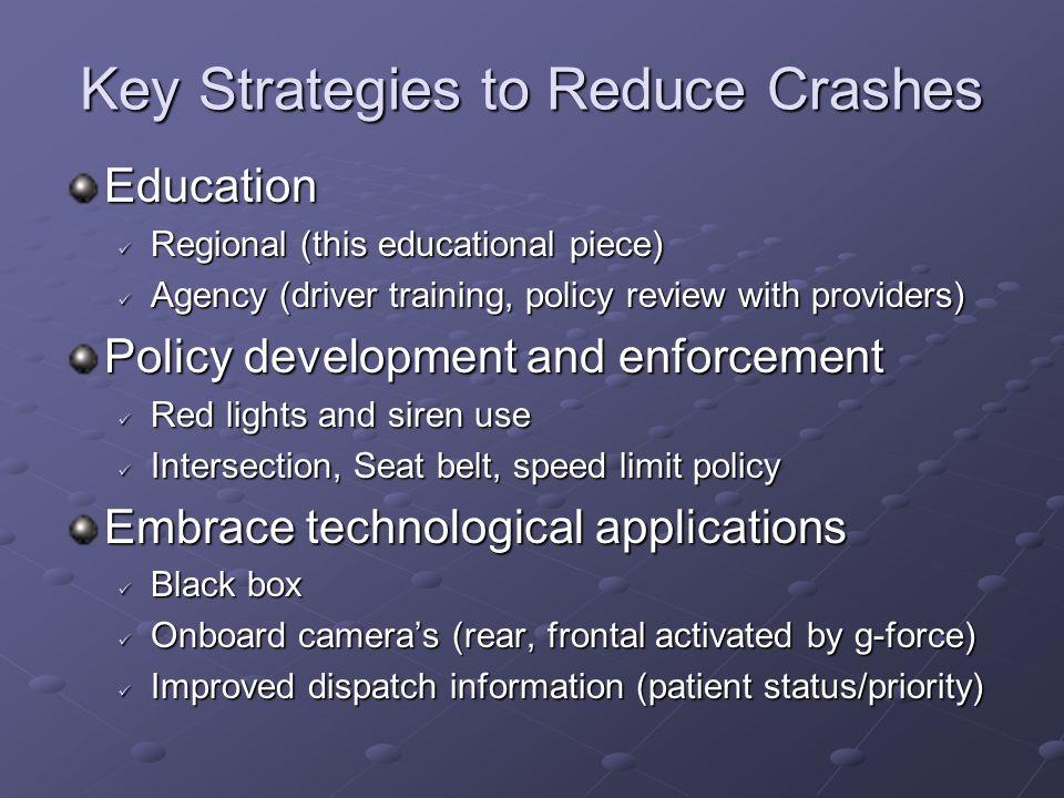 Key Strategies to Reduce Crashes