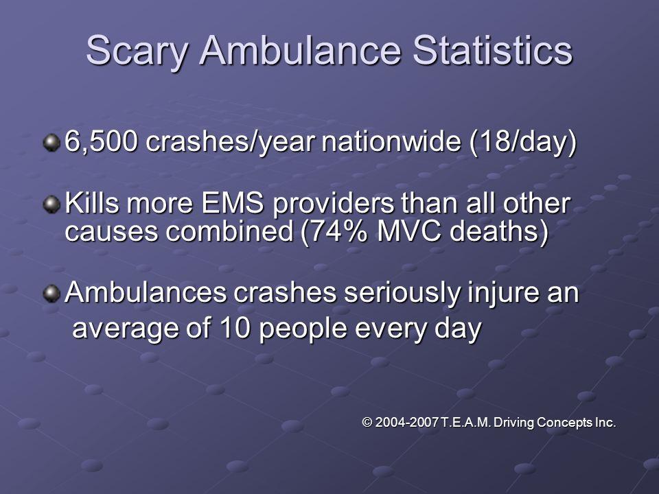Scary Ambulance Statistics